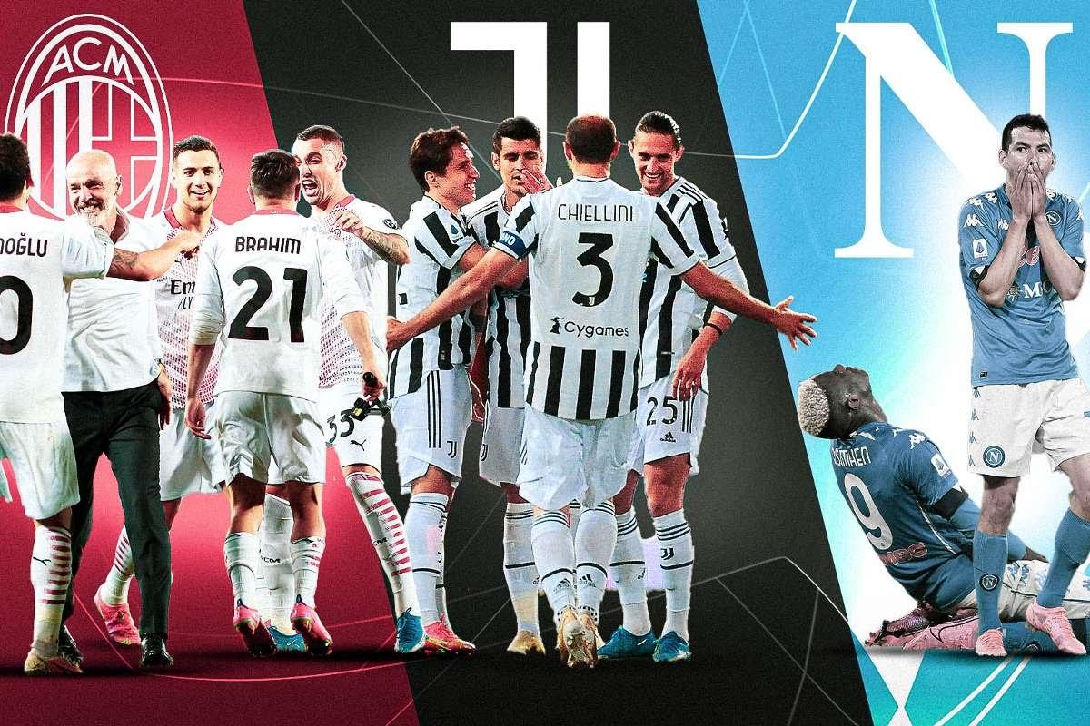 Milan Juventus Champions League